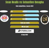 Sean Nealis vs Sebastien Ibeagha h2h player stats
