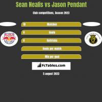 Sean Nealis vs Jason Pendant h2h player stats