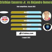 Cristhian Casseres Jr. vs Alejandro Romero h2h player stats