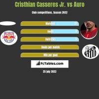 Cristhian Casseres Jr. vs Auro h2h player stats