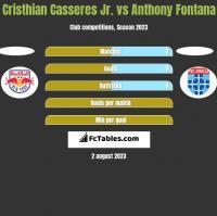 Cristhian Casseres Jr. vs Anthony Fontana h2h player stats