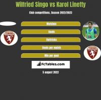 Wilfried Singo vs Karol Linetty h2h player stats