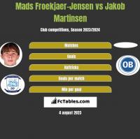 Mads Froekjaer-Jensen vs Jakob Martinsen h2h player stats