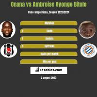 Onana vs Ambroise Oyongo Bitolo h2h player stats