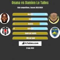 Onana vs Damien Le Tallec h2h player stats