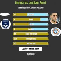 Onana vs Jordan Ferri h2h player stats