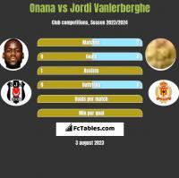 Onana vs Jordi Vanlerberghe h2h player stats