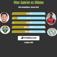 Vitor Gabriel vs Vitinho h2h player stats