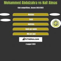Mohammed Abdulzahra vs Naif Almas h2h player stats