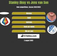 Stanley Akoy vs Jens van Son h2h player stats