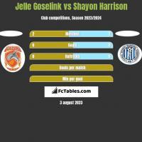 Jelle Goselink vs Shayon Harrison h2h player stats