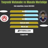 Tsuyoshi Watanabe vs Masato Morishige h2h player stats