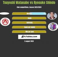 Tsuyoshi Watanabe vs Ryosuke Shindo h2h player stats