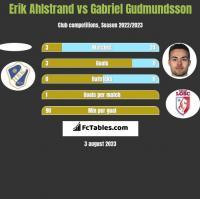 Erik Ahlstrand vs Gabriel Gudmundsson h2h player stats