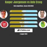 Kasper Joergensen vs Ante Erceg h2h player stats