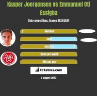 Kasper Joergensen vs Emmanuel Oti Essigba h2h player stats