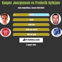 Kasper Joergensen vs Frederik Gytkjaer h2h player stats