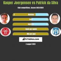 Kasper Joergensen vs Patrick da Silva h2h player stats