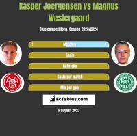 Kasper Joergensen vs Magnus Westergaard h2h player stats