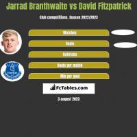 Jarrad Branthwaite vs David Fitzpatrick h2h player stats