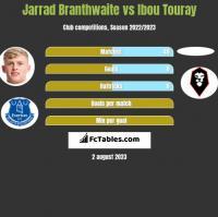 Jarrad Branthwaite vs Ibou Touray h2h player stats