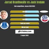 Jarrad Branthwaite vs Jack Iredale h2h player stats