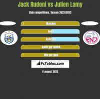 Jack Rudoni vs Julien Lamy h2h player stats