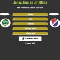 Jonas Auer vs Jiri Klima h2h player stats
