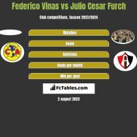 Federico Vinas vs Julio Cesar Furch h2h player stats