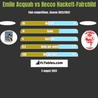 Emile Acquah vs Recco Hackett-Fairchild h2h player stats