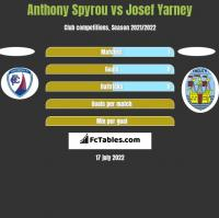 Anthony Spyrou vs Josef Yarney h2h player stats