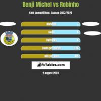Benji Michel vs Robinho h2h player stats