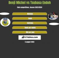 Benji Michel vs Tsubasa Endoh h2h player stats