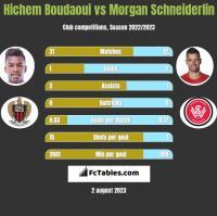 Hichem Boudaoui vs Morgan Schneiderlin h2h player stats