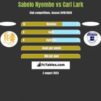 Sabelo Nyembe vs Carl Lark h2h player stats