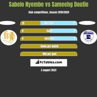 Sabelo Nyembe vs Sameehg Doutie h2h player stats