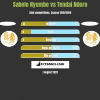 Sabelo Nyembe vs Tendai Ndoro h2h player stats