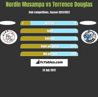 Nordin Musampa vs Terrence Douglas h2h player stats