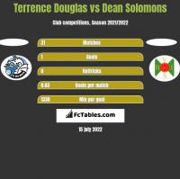 Terrence Douglas vs Dean Solomons h2h player stats
