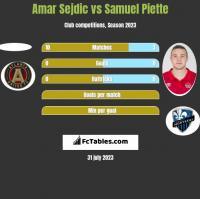 Amar Sejdic vs Samuel Piette h2h player stats