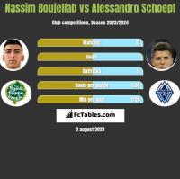 Nassim Boujellab vs Alessandro Schoepf h2h player stats