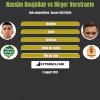 Nassim Boujellab vs Birger Verstraete h2h player stats