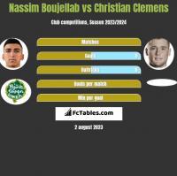 Nassim Boujellab vs Christian Clemens h2h player stats