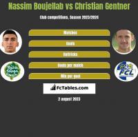 Nassim Boujellab vs Christian Gentner h2h player stats