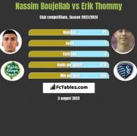 Nassim Boujellab vs Erik Thommy h2h player stats