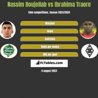 Nassim Boujellab vs Ibrahima Traore h2h player stats