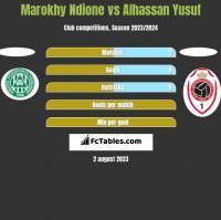 Marokhy Ndione vs Alhassan Yusuf h2h player stats