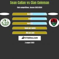 Sean Callan vs Cian Coleman h2h player stats
