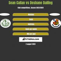 Sean Callan vs Deshane Dalling h2h player stats