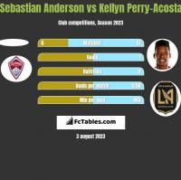 Sebastian Anderson vs Kellyn Perry-Acosta h2h player stats